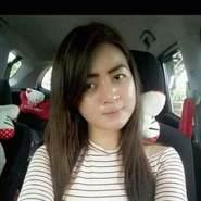 ellaxxxx's profile photo