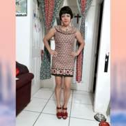 luisitar's profile photo