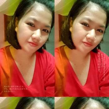 junelyvit_Nakhon Sawan_Single_Female