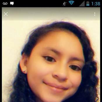 cristinaa529339_Nuevo Leon_Single_Female