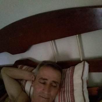 sergios1199_Minas Gerais_Single_Male