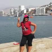 xioretc's profile photo