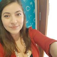 shara365762's profile photo