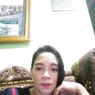 chalisas252031's profile photo