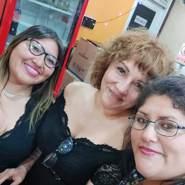 marielar625819's profile photo