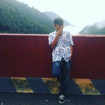 rivonananda_Riau_أعزب_الذكر