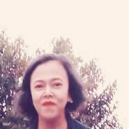ryanasuryadewi744912's profile photo