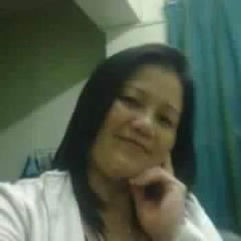 villaa323460_Rizal_Alleenstaand_Vrouw