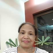 anneo824's profile photo