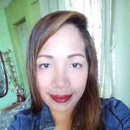 anamelechs's profile photo