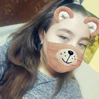 rekav89_Juznobacki Okrug_Single_Female
