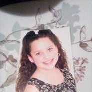 jacquelineand's profile photo