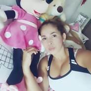 maryjohn003497's profile photo