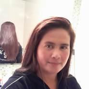 gracem250's profile photo