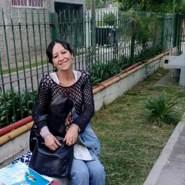 marianar827684's profile photo