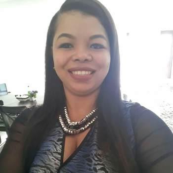 vivi928_Distrito Nacional (Santo Domingo)_Single_Female