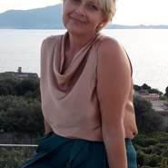 laras30's profile photo