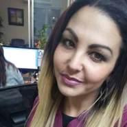 cynthiaj776233's profile photo