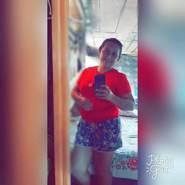 deisir588316's profile photo