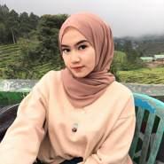 yuni173's profile photo