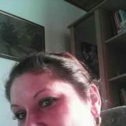 zuzka3311zjatgmailco's profile photo