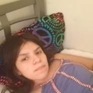 kailyv6dhxsukurdbirv's profile photo