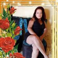 alba_lucia14's profile photo