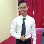 nizamo282514's profile photo