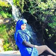 amla443's profile photo