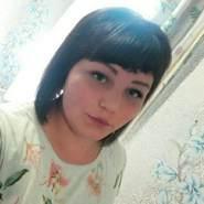 annak04's profile photo