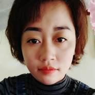 hang162's profile photo