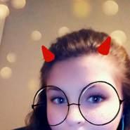 babyw15's profile photo