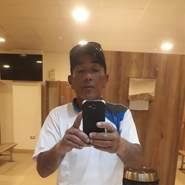 luise952636's profile photo