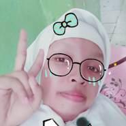 sukirnos468790's profile photo