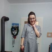 branislavaa's profile photo