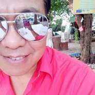 tungneng's profile photo