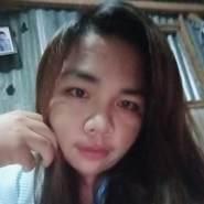 vipadajuejun's profile photo