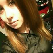 gemma019021's profile photo
