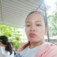 yennhi20779's profile photo