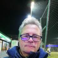 antonioi215's profile photo