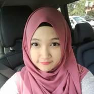 arsh111's profile photo