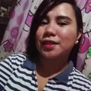 precys551440's profile photo