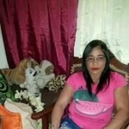 mary160208's profile photo
