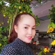 mytien75's profile photo