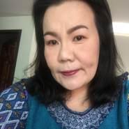 nena767's profile photo
