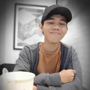 Rizduan98's profile photo