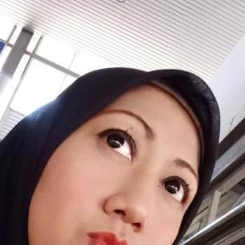 jessicasmith0288_سنغافورة_أعزب_إناثا