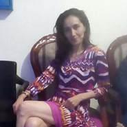 pilar106526's profile photo