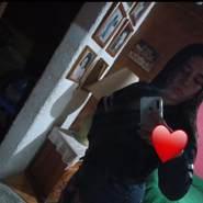 ginnitag's profile photo