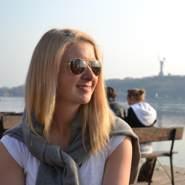 mandylove24's profile photo